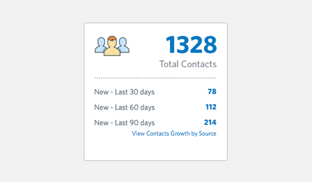Our list-building and email tracking tools help you add more contacts